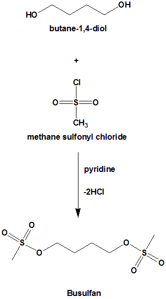 BUSULFAN Synthesis, SAR, MCQ,Chemical Structure and Therapeutic Uses