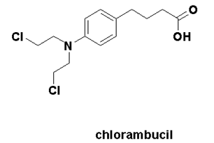 CHLORAMBUCIL Synthesis, SAR, MCQ and Chemical Structure